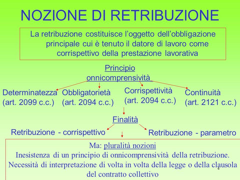 4 NOZIONE DI RETRIBUZIONE La retribuzione costituisce loggetto dellobbligazione principale cui è tenuto il datore di lavoro come corrispettivo della p