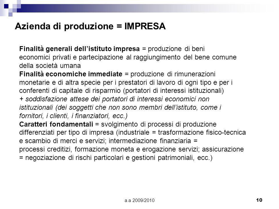 a.a 2009/201010 Azienda di produzione = IMPRESA Finalità generali dellistituto impresa = produzione di beni economici privati e partecipazione al ragg