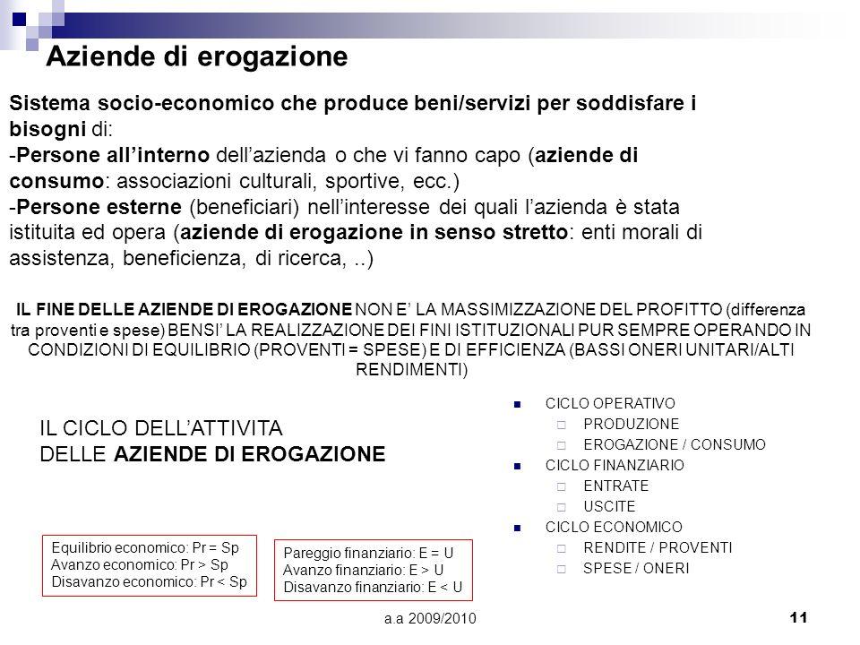 a.a 2009/201011 IL FINE DELLE AZIENDE DI EROGAZIONE NON E LA MASSIMIZZAZIONE DEL PROFITTO (differenza tra proventi e spese) BENSI LA REALIZZAZIONE DEI