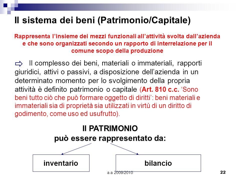 a.a 2009/201022 Il sistema dei beni (Patrimonio/Capitale) Il complesso dei beni, materiali o immateriali, rapporti giuridici, attivi o passivi, a disp