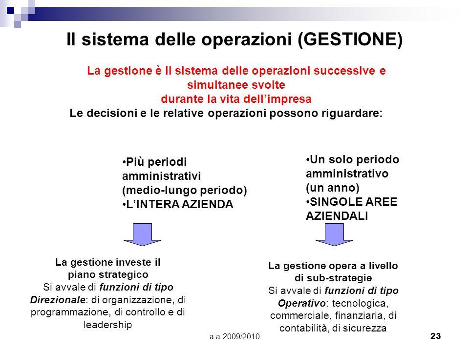 a.a 2009/201023 Il sistema delle operazioni (GESTIONE) La gestione è il sistema delle operazioni successive e simultanee svolte durante la vita dellim