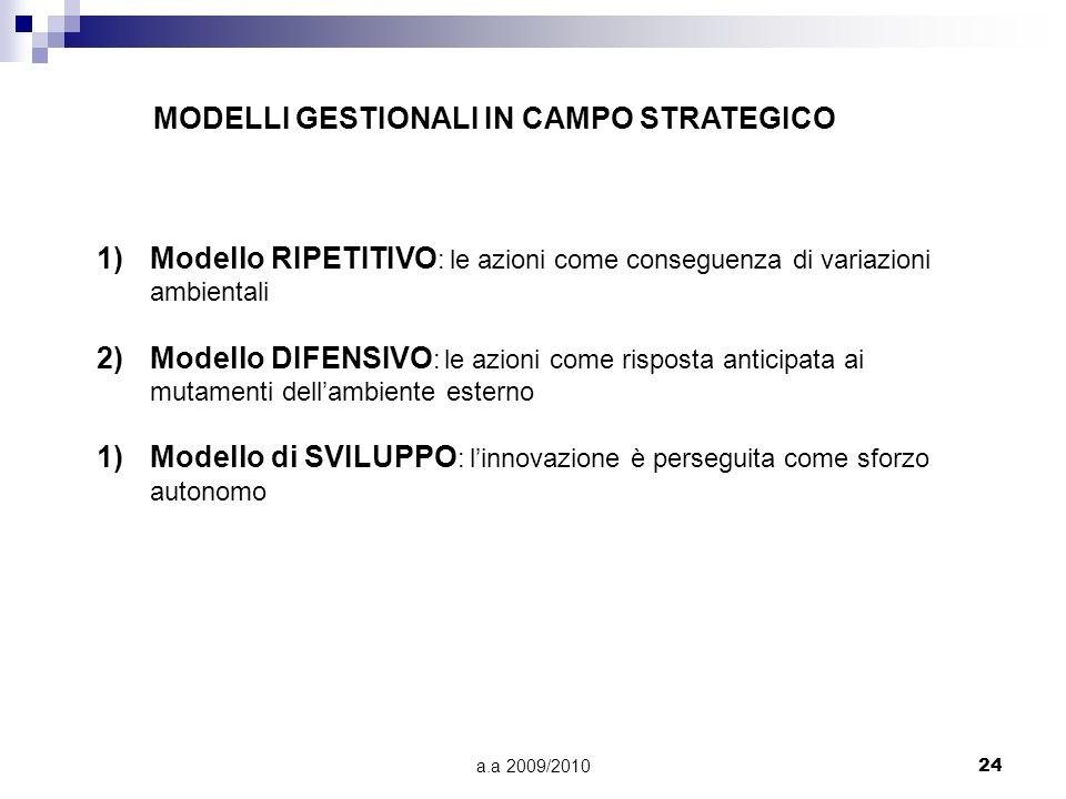 a.a 2009/201024 MODELLI GESTIONALI IN CAMPO STRATEGICO 1)Modello RIPETITIVO : le azioni come conseguenza di variazioni ambientali 2)Modello DIFENSIVO