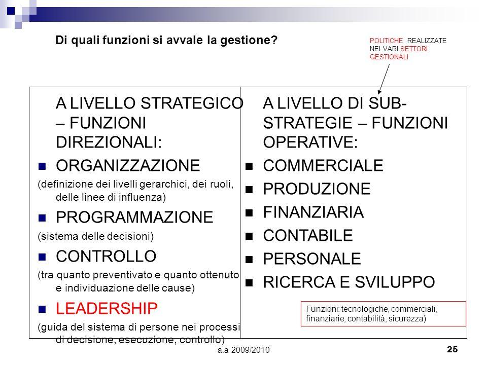 a.a 2009/201025 A LIVELLO STRATEGICO – FUNZIONI DIREZIONALI: ORGANIZZAZIONE (definizione dei livelli gerarchici, dei ruoli, delle linee di influenza)