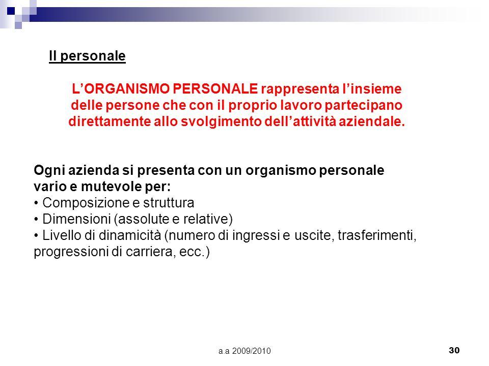 a.a 2009/201030 Il personale LORGANISMO PERSONALE rappresenta linsieme delle persone che con il proprio lavoro partecipano direttamente allo svolgimen