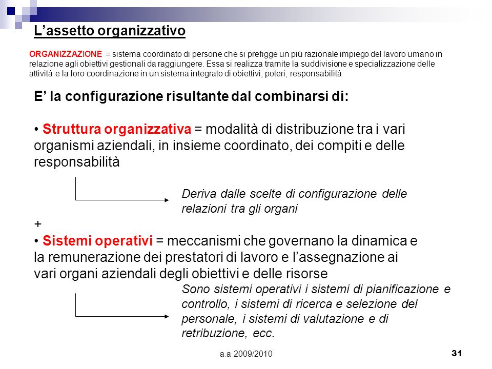 a.a 2009/201031 Lassetto organizzativo E la configurazione risultante dal combinarsi di: Struttura organizzativa = modalità di distribuzione tra i var