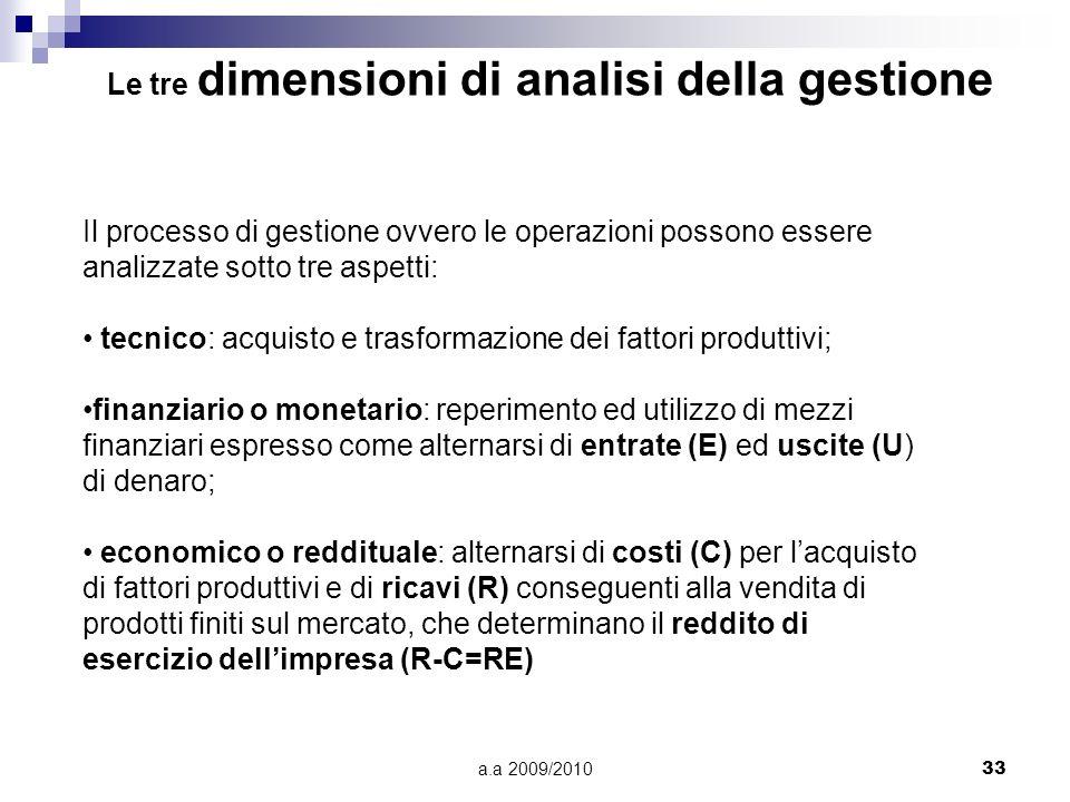a.a 2009/201033 Le tre dimensioni di analisi della gestione Il processo di gestione ovvero le operazioni possono essere analizzate sotto tre aspetti: