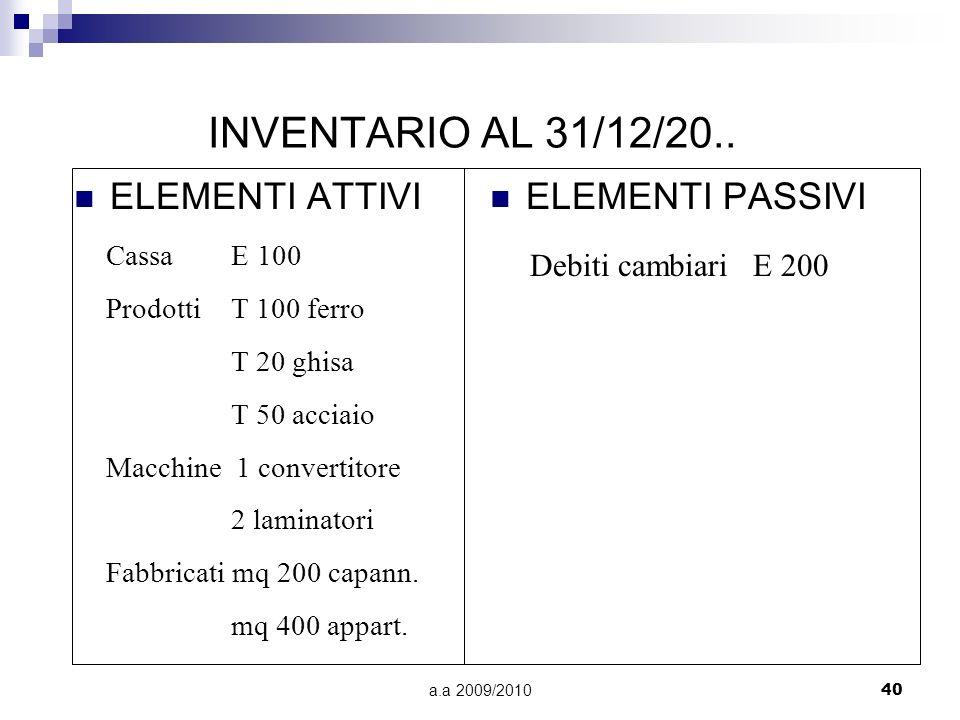a.a 2009/201040 INVENTARIO AL 31/12/20.. ELEMENTI ATTIVI ELEMENTI PASSIVI Cassa E 100 Prodotti T 100 ferro T 20 ghisa T 50 acciaio Macchine 1 converti