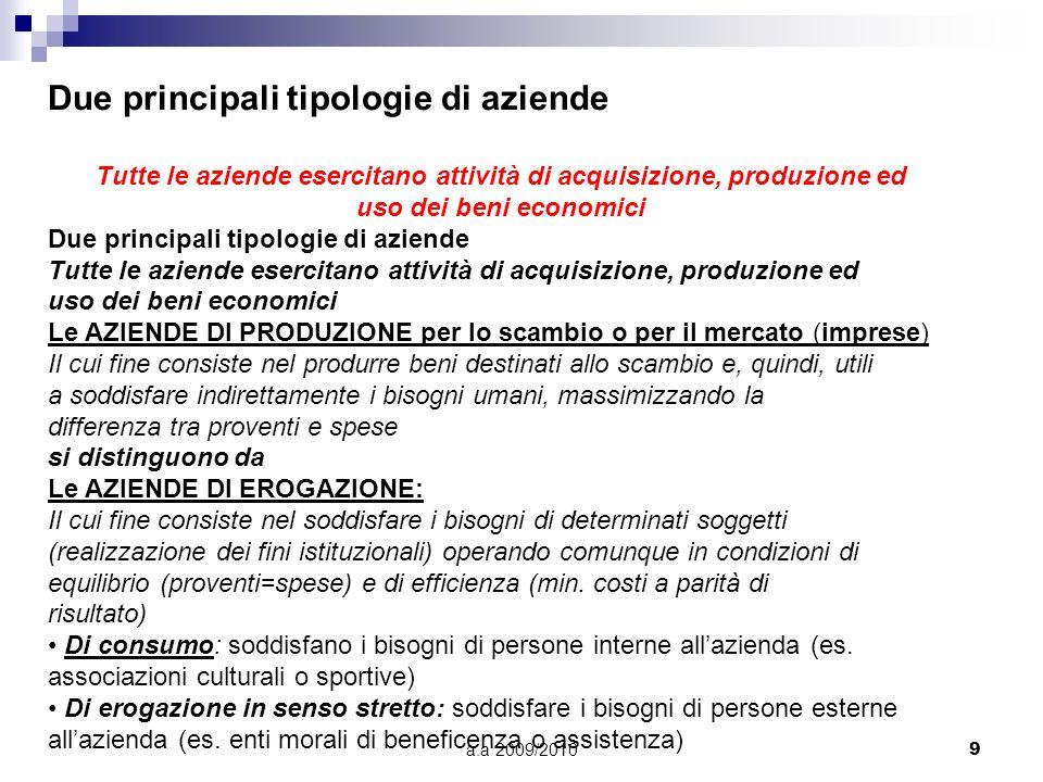 a.a 2009/20109 Due principali tipologie di aziende Tutte le aziende esercitano attività di acquisizione, produzione ed uso dei beni economici Due prin