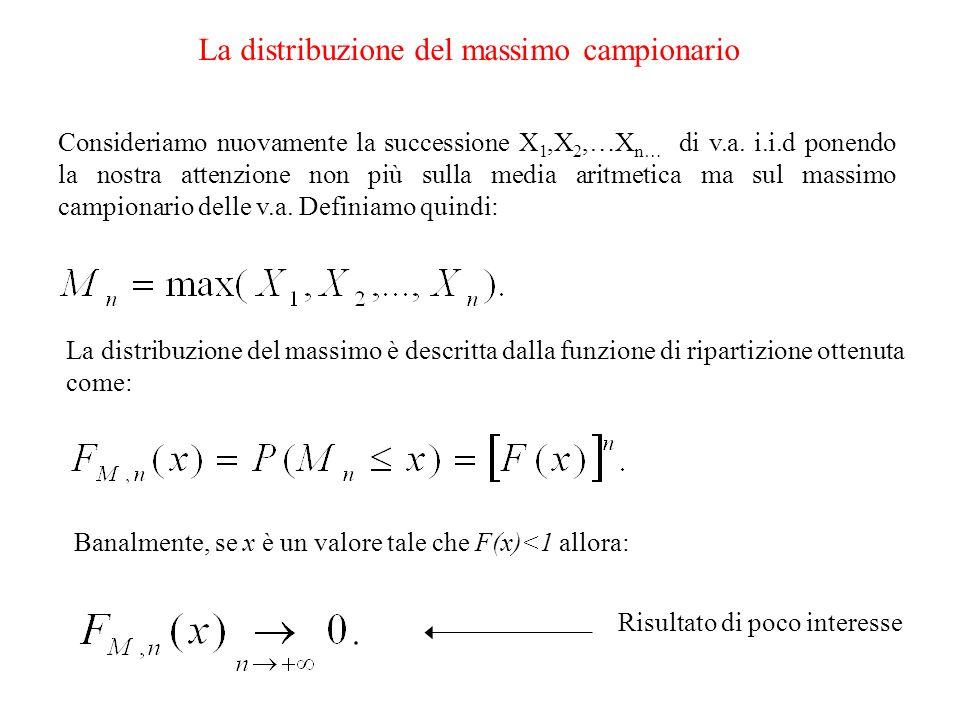 La distribuzione del massimo campionario Consideriamo nuovamente la successione X 1,X 2,…X n… di v.a. i.i.d ponendo la nostra attenzione non più sulla