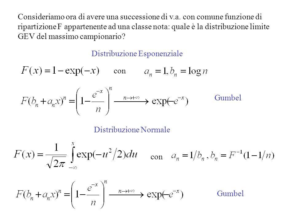 Consideriamo ora di avere una successione di v.a. con comune funzione di ripartizione F appartenente ad una classe nota: quale è la distribuzione limi