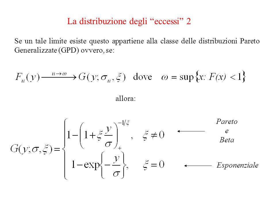 La distribuzione degli eccessi 2 Se un tale limite esiste questo appartiene alla classe delle distribuzioni Pareto Generalizzate (GPD) ovvero, se: all