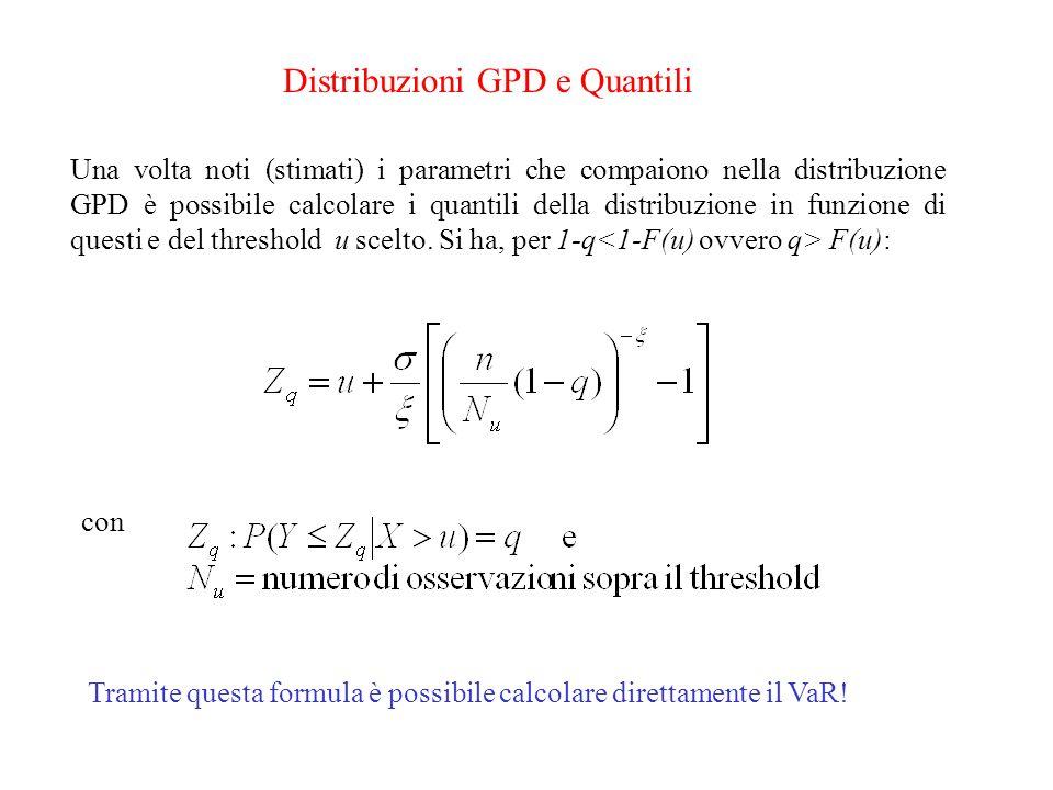 Distribuzioni GPD e Quantili Una volta noti (stimati) i parametri che compaiono nella distribuzione GPD è possibile calcolare i quantili della distrib
