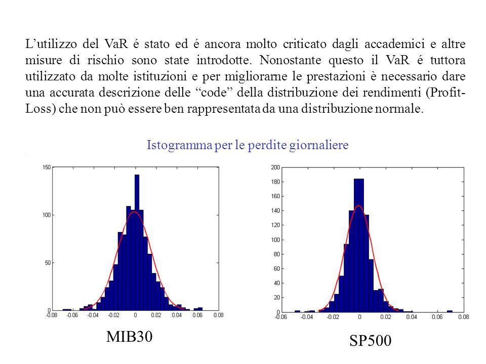 Analisi delle code: il Q-Q plot MIB30SP500 Si ottiene rappresentando in ascissa i quantili teorici per la distribuzione normale ed in ordinata i quantili della distribuzione empirica.