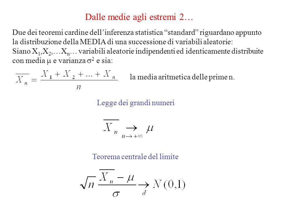 Dalle medie agli estremi 2… Due dei teoremi cardine dellinferenza statistica standard riguardano appunto la distribuzione della MEDIA di una successio