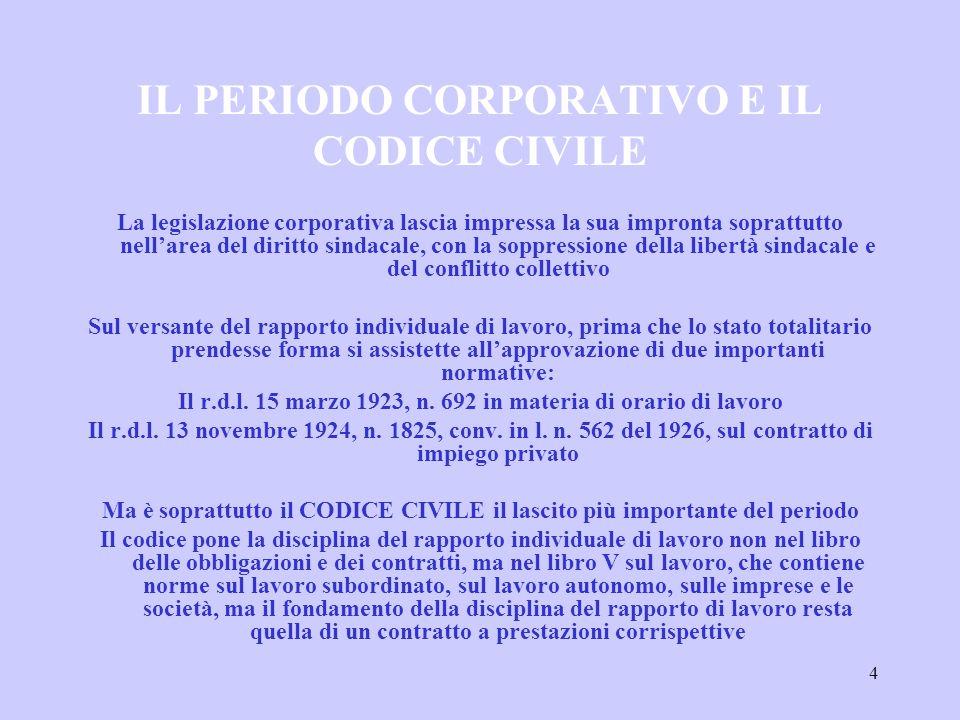 4 IL PERIODO CORPORATIVO E IL CODICE CIVILE La legislazione corporativa lascia impressa la sua impronta soprattutto nellarea del diritto sindacale, co