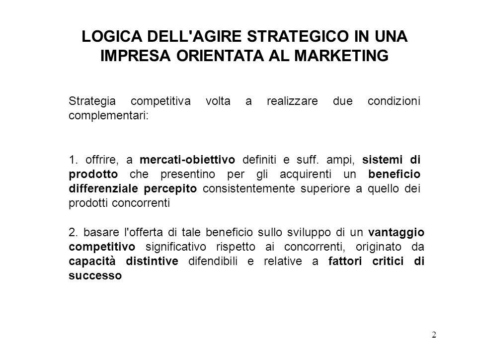 2 LOGICA DELL'AGIRE STRATEGICO IN UNA IMPRESA ORIENTATA AL MARKETING Strategia competitiva volta a realizzare due condizioni complementari: 1. offrire