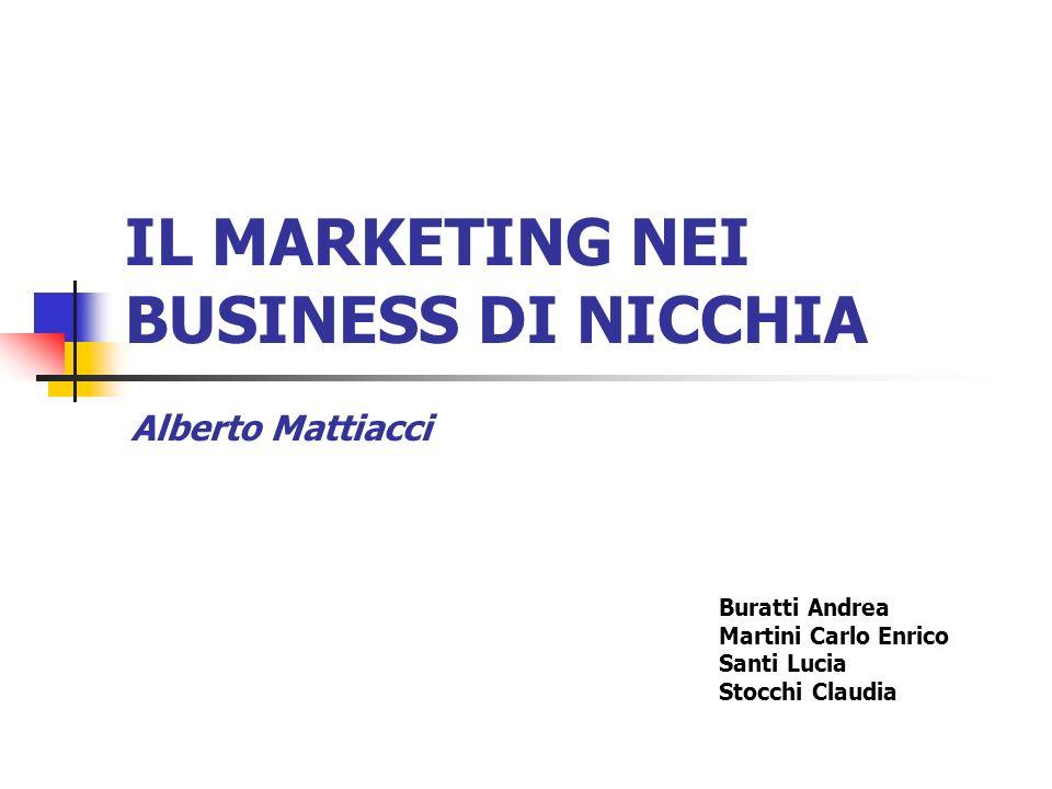 IL MARKETING NEI BUSINESS DI NICCHIA Buratti Andrea Martini Carlo Enrico Santi Lucia Stocchi Claudia Alberto Mattiacci