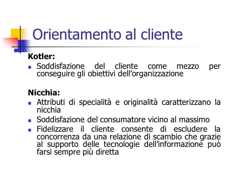 Orientamento al cliente Kotler: Soddisfazione del cliente come mezzo per conseguire gli obiettivi dellorganizzazione Nicchia: Attributi di specialità