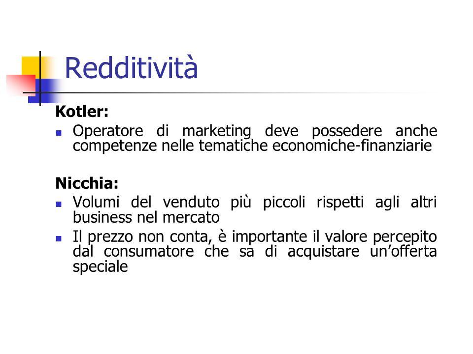 Redditività Kotler: Operatore di marketing deve possedere anche competenze nelle tematiche economiche-finanziarie Nicchia: Volumi del venduto più picc