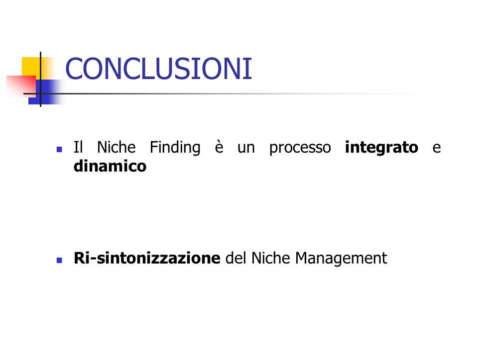 CONCLUSIONI Il Niche Finding è un processo integrato e dinamico Ri-sintonizzazione del Niche Management