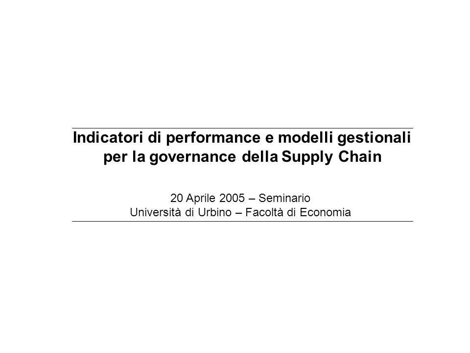 Indicatori di performance e modelli gestionali per la governance della Supply Chain 20 Aprile 2005 – Seminario Università di Urbino – Facoltà di Econo