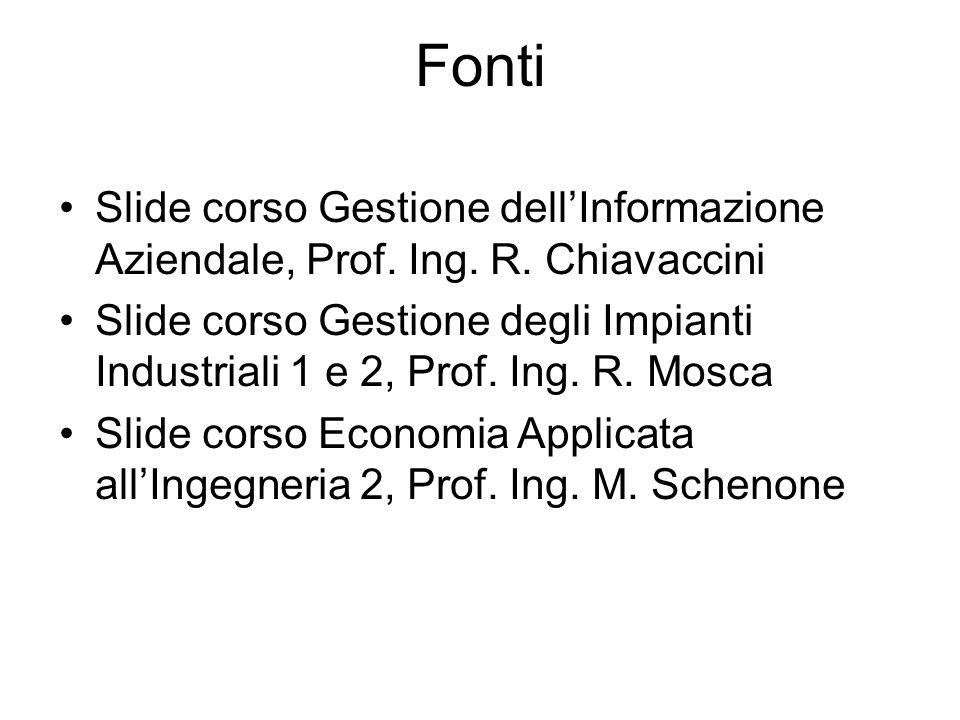 Fonti Slide corso Gestione dellInformazione Aziendale, Prof. Ing. R. Chiavaccini Slide corso Gestione degli Impianti Industriali 1 e 2, Prof. Ing. R.