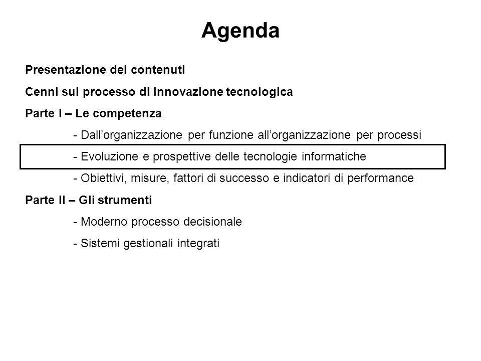 Agenda Presentazione dei contenuti Cenni sul processo di innovazione tecnologica Parte I – Le competenza - Dallorganizzazione per funzione allorganizz