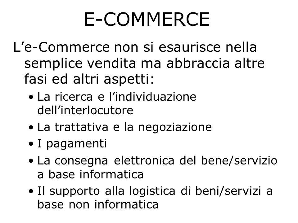 E-COMMERCE Le-Commerce non si esaurisce nella semplice vendita ma abbraccia altre fasi ed altri aspetti: La ricerca e lindividuazione dellinterlocutor