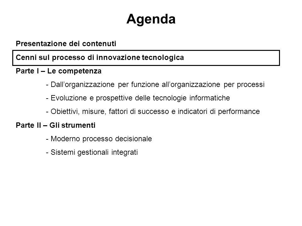 Lo spostamento della guida aziendale in Italia Anni Focus aziendale 50 PRODOTTO 60 MARKETING 70 FINANZA 80 STRATEGIA 90 PROCESSO, QUALITA 00 INTERNET E EFFICIENZA LOGISTICA