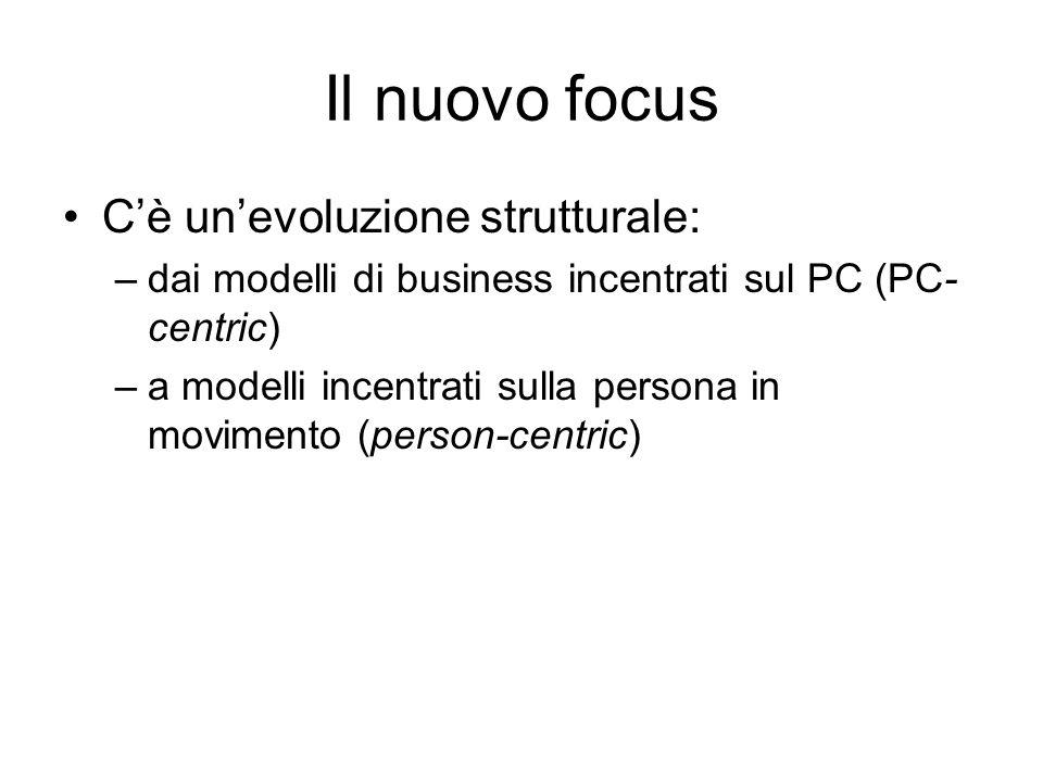 Il nuovo focus Cè unevoluzione strutturale: –dai modelli di business incentrati sul PC (PC- centric) –a modelli incentrati sulla persona in movimento