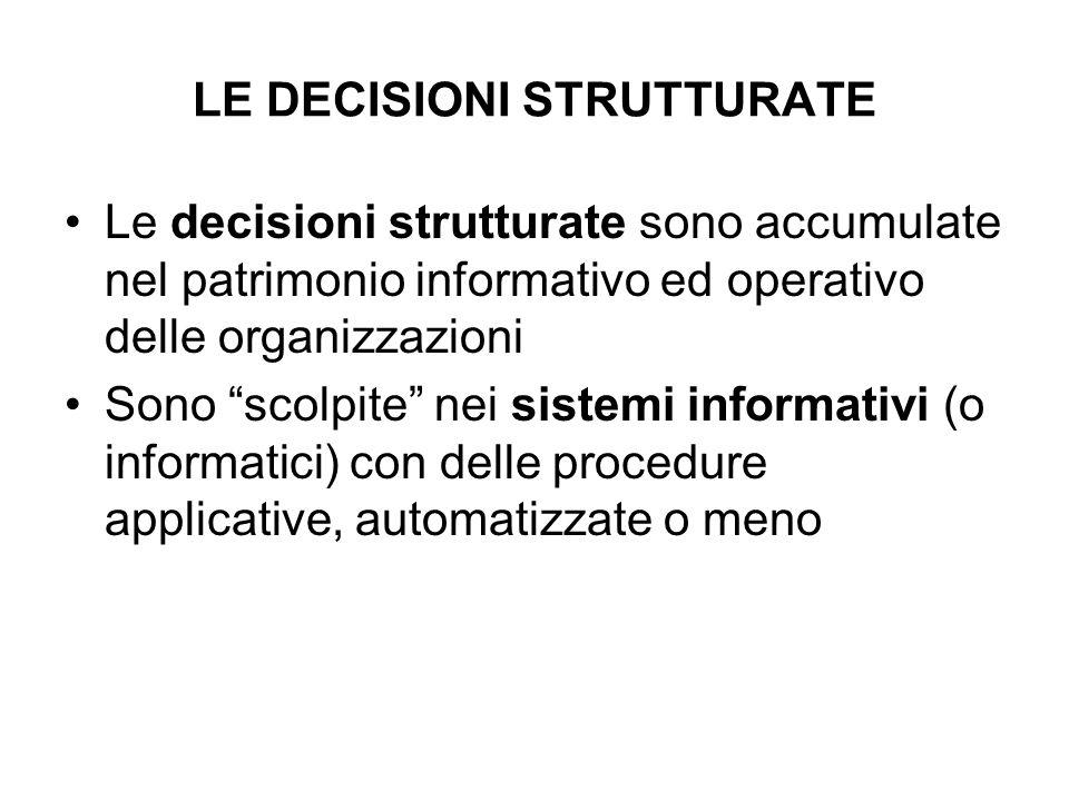 LE DECISIONI STRUTTURATE Le decisioni strutturate sono accumulate nel patrimonio informativo ed operativo delle organizzazioni Sono scolpite nei siste