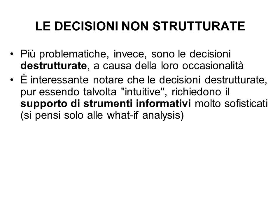 LE DECISIONI NON STRUTTURATE Più problematiche, invece, sono le decisioni destrutturate, a causa della loro occasionalità È interessante notare che le