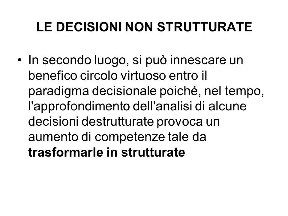 LE DECISIONI NON STRUTTURATE In secondo luogo, si può innescare un benefico circolo virtuoso entro il paradigma decisionale poiché, nel tempo, l'appro