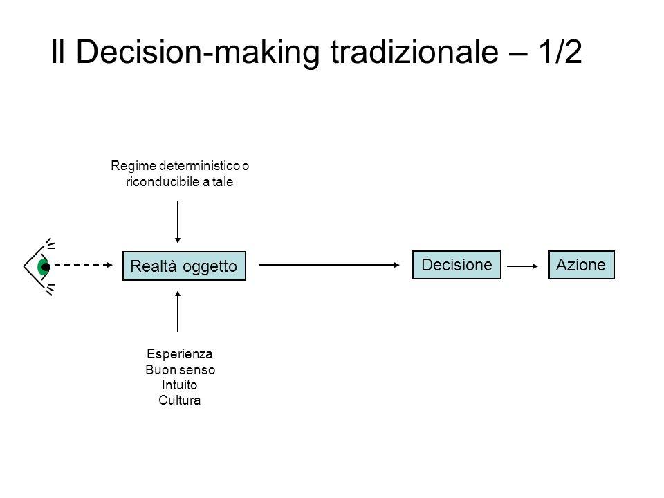 Il Decision-making tradizionale – 1/2 Realtà oggetto DecisioneAzione Regime deterministico o riconducibile a tale Esperienza Buon senso Intuito Cultur
