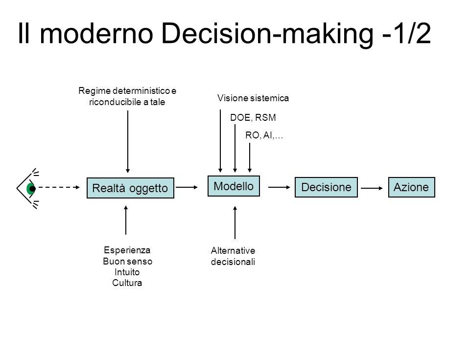 Il moderno Decision-making -1/2 Realtà oggetto DecisioneAzione Regime deterministico e riconducibile a tale Esperienza Buon senso Intuito Cultura Mode
