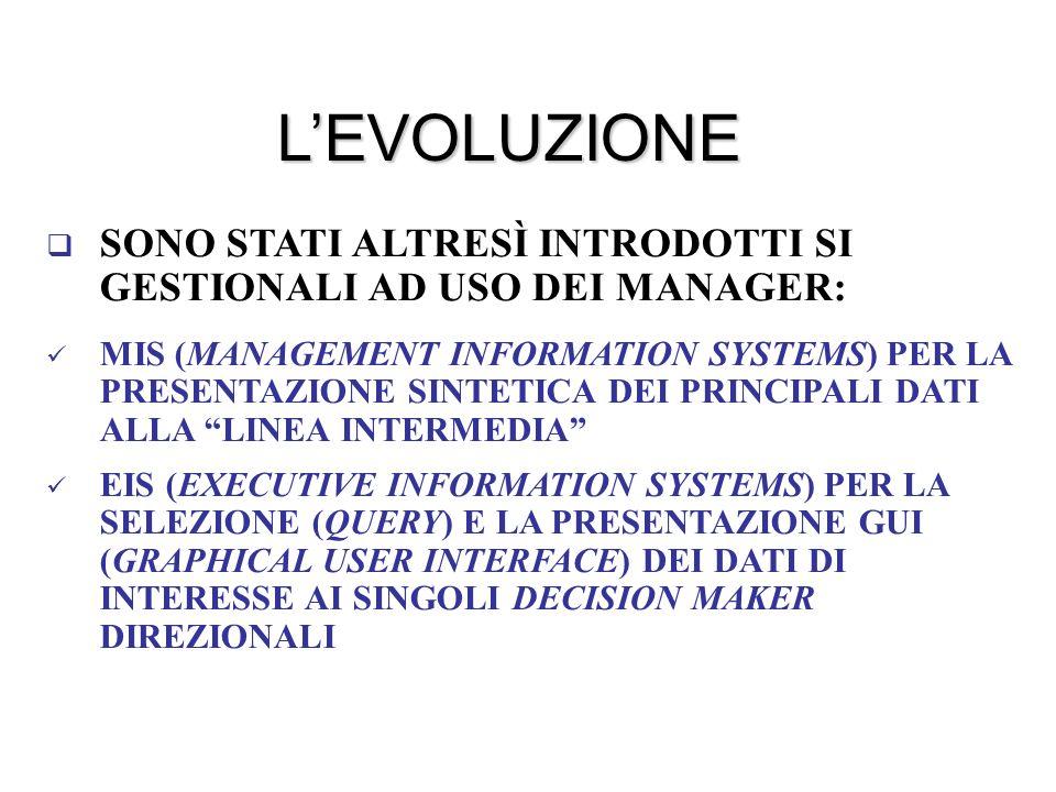 LEVOLUZIONE SONO STATI ALTRESÌ INTRODOTTI SI GESTIONALI AD USO DEI MANAGER: MIS (MANAGEMENT INFORMATION SYSTEMS) PER LA PRESENTAZIONE SINTETICA DEI PR