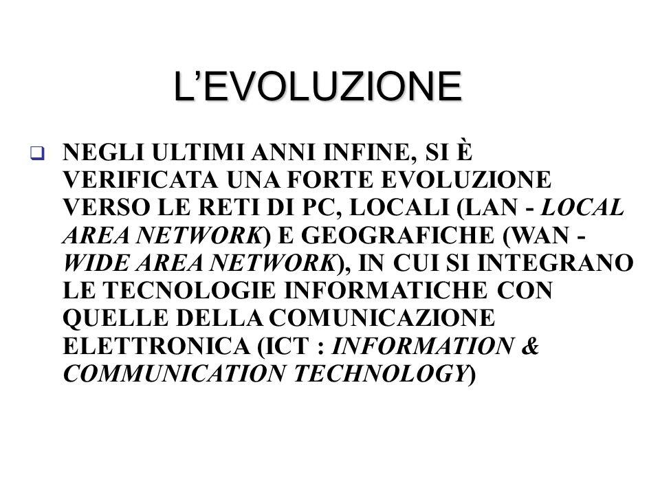 LEVOLUZIONE NEGLI ULTIMI ANNI INFINE, SI È VERIFICATA UNA FORTE EVOLUZIONE VERSO LE RETI DI PC, LOCALI (LAN - LOCAL AREA NETWORK) E GEOGRAFICHE (WAN -