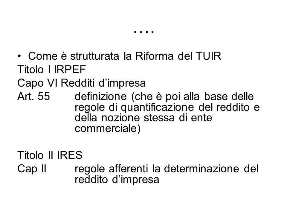 …. Come è strutturata la Riforma del TUIR Titolo I IRPEF Capo VI Redditi dimpresa Art. 55 definizione (che è poi alla base delle regole di quantificaz