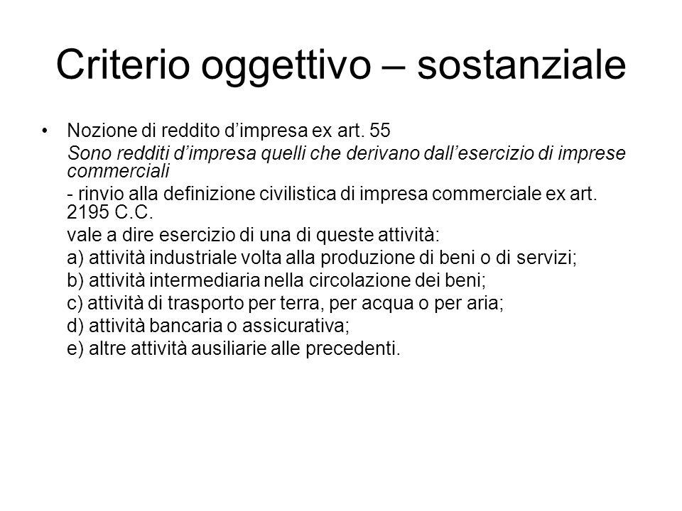 Criterio oggettivo – sostanziale Nozione di reddito dimpresa ex art. 55 Sono redditi dimpresa quelli che derivano dallesercizio di imprese commerciali