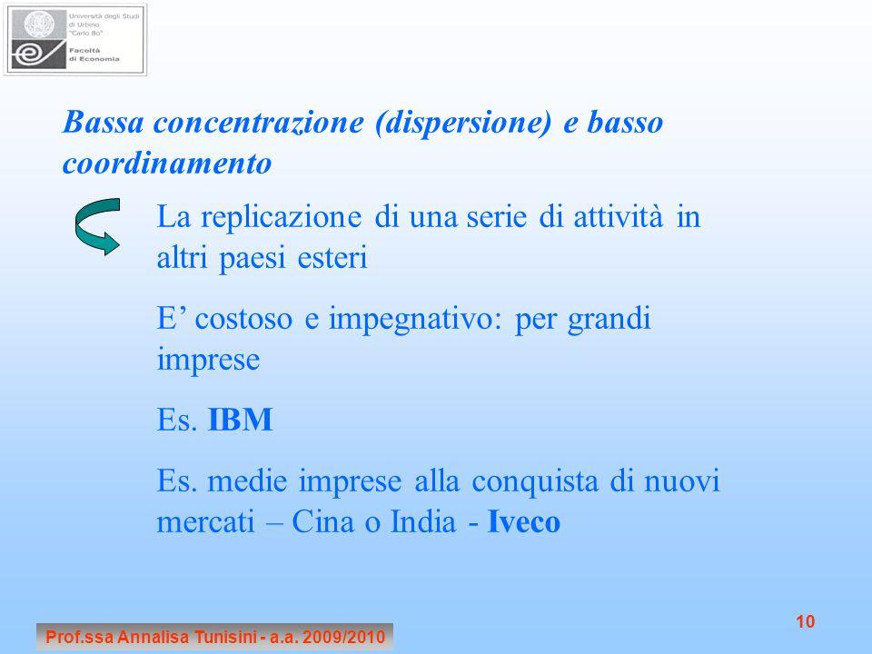 Prof.ssa Annalisa Tunisini - a.a. 2009/2010 10 Prof.ssa Annalisa Tunisini - a.a. 2009/2010 10 Bassa concentrazione (dispersione) e basso coordinamento