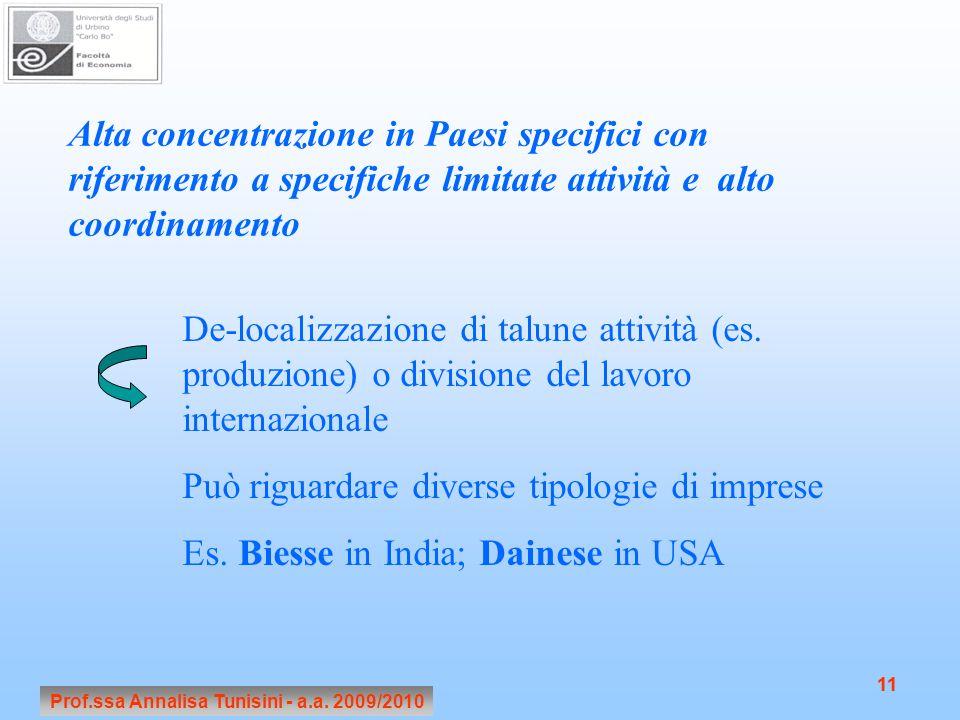 Prof.ssa Annalisa Tunisini - a.a. 2009/2010 11 Prof.ssa Annalisa Tunisini - a.a. 2009/2010 11 Alta concentrazione in Paesi specifici con riferimento a
