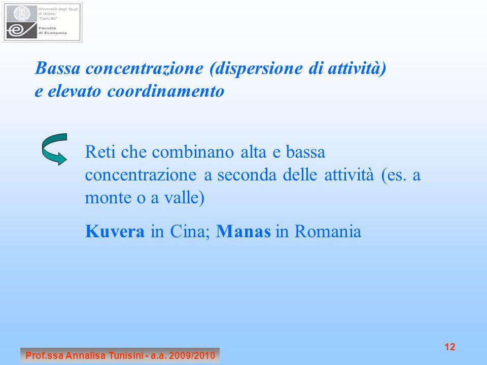 Prof.ssa Annalisa Tunisini - a.a. 2009/2010 12 Prof.ssa Annalisa Tunisini - a.a. 2009/2010 12 Bassa concentrazione (dispersione di attività) e elevato