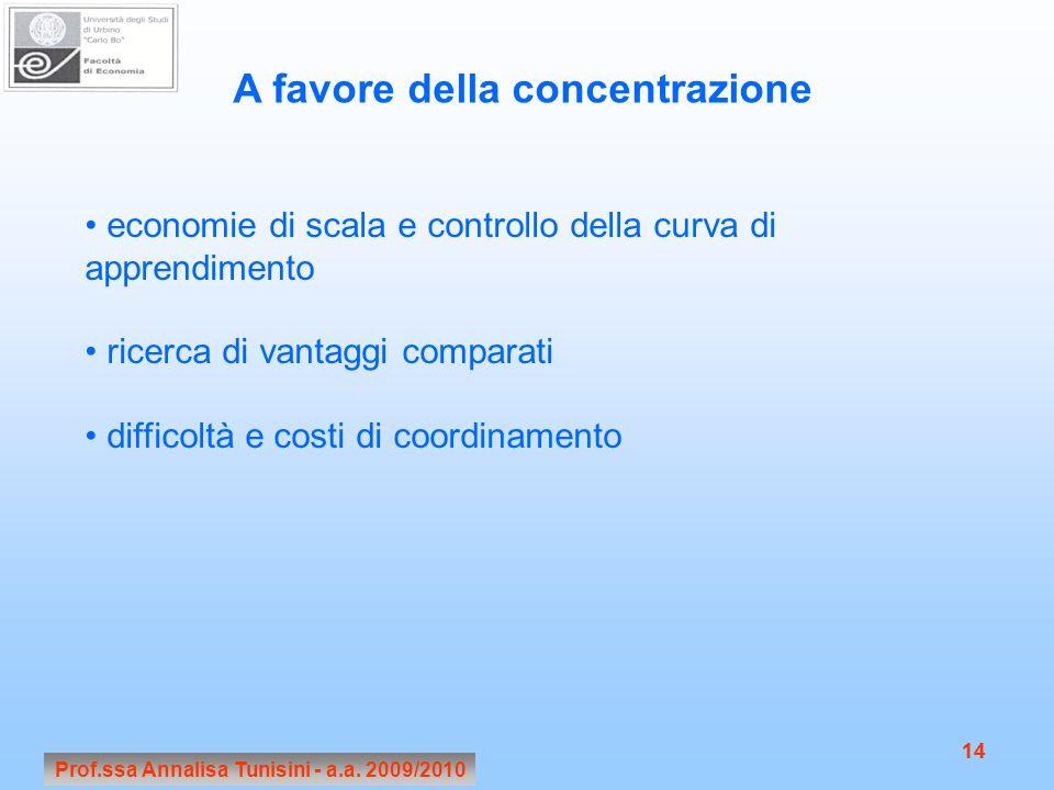 Prof.ssa Annalisa Tunisini - a.a. 2009/2010 14 Prof.ssa Annalisa Tunisini - a.a. 2009/2010 14 A favore della concentrazione economie di scala e contro
