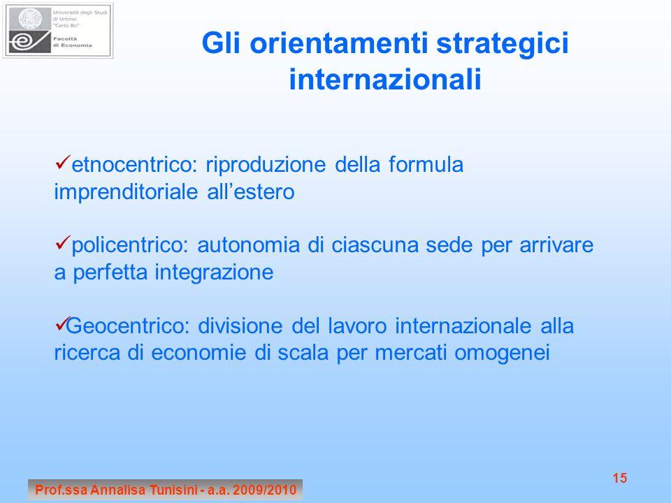 Prof.ssa Annalisa Tunisini - a.a. 2009/2010 15 Gli orientamenti strategici internazionali etnocentrico: riproduzione della formula imprenditoriale all
