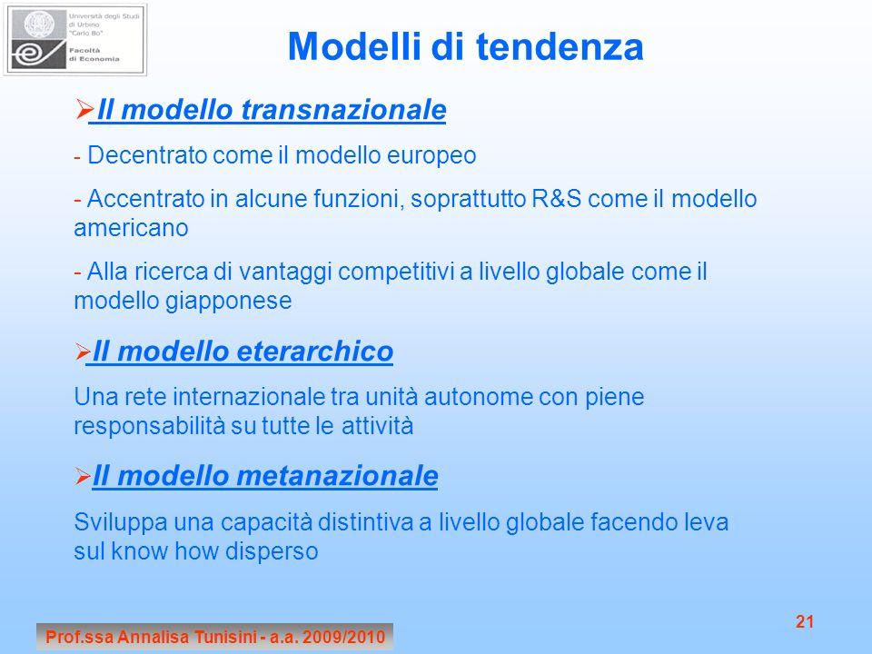 Prof.ssa Annalisa Tunisini - a.a. 2009/2010 21 Il modello transnazionale - Decentrato come il modello europeo - Accentrato in alcune funzioni, sopratt
