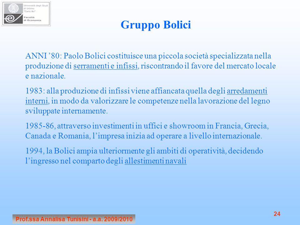 Prof.ssa Annalisa Tunisini - a.a. 2009/2010 24 Gruppo Bolici ANNI 80: Paolo Bolici costituisce una piccola società specializzata nella produzione di s