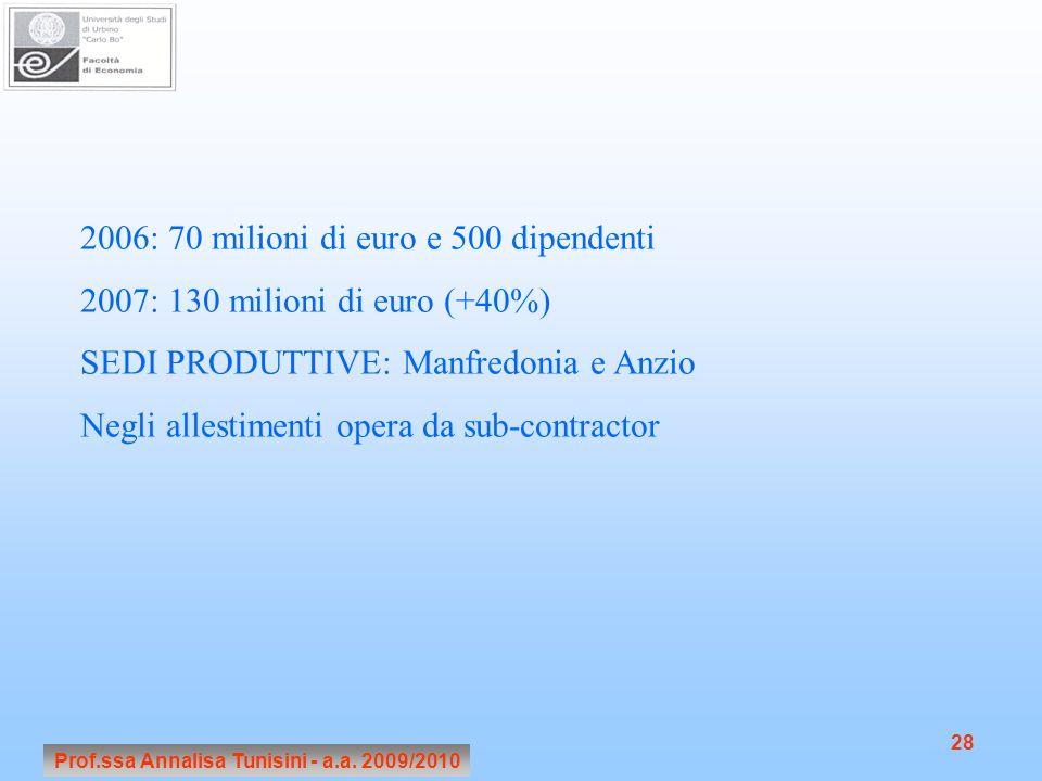 Prof.ssa Annalisa Tunisini - a.a. 2009/2010 28 2006: 70 milioni di euro e 500 dipendenti 2007: 130 milioni di euro (+40%) SEDI PRODUTTIVE: Manfredonia