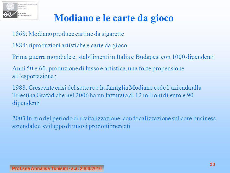 Prof.ssa Annalisa Tunisini - a.a. 2009/2010 30 Modiano e le carte da gioco 1868: Modiano produce cartine da sigarette 1884: riproduzioni artistiche e