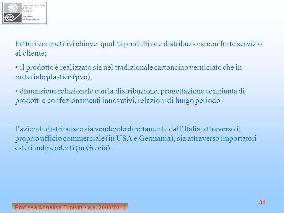 Prof.ssa Annalisa Tunisini - a.a. 2009/2010 31 Fattori competitivi chiave: qualità produttiva e distribuzione con forte servizio al cliente; il prodot