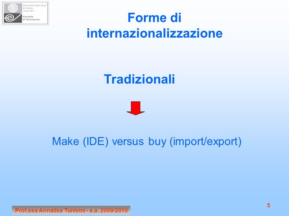 Prof.ssa Annalisa Tunisini - a.a. 2009/2010 5 Forme di internazionalizzazione Tradizionali Make (IDE) versus buy (import/export)